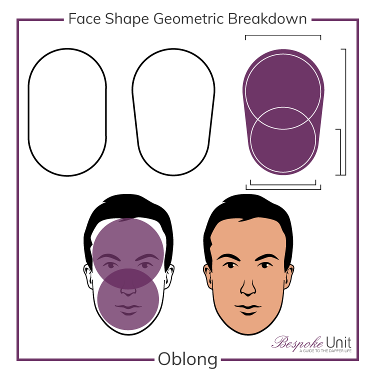 What's An Oblong Face Shape Geometric Breakdown