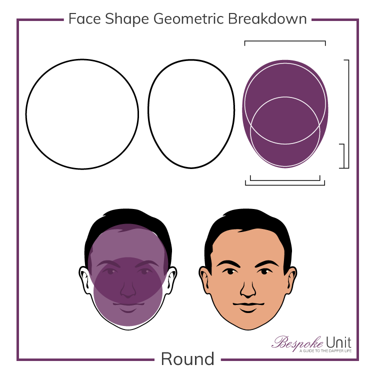 What Are The Best Haircuts Beards For Men With Round Face Shapes