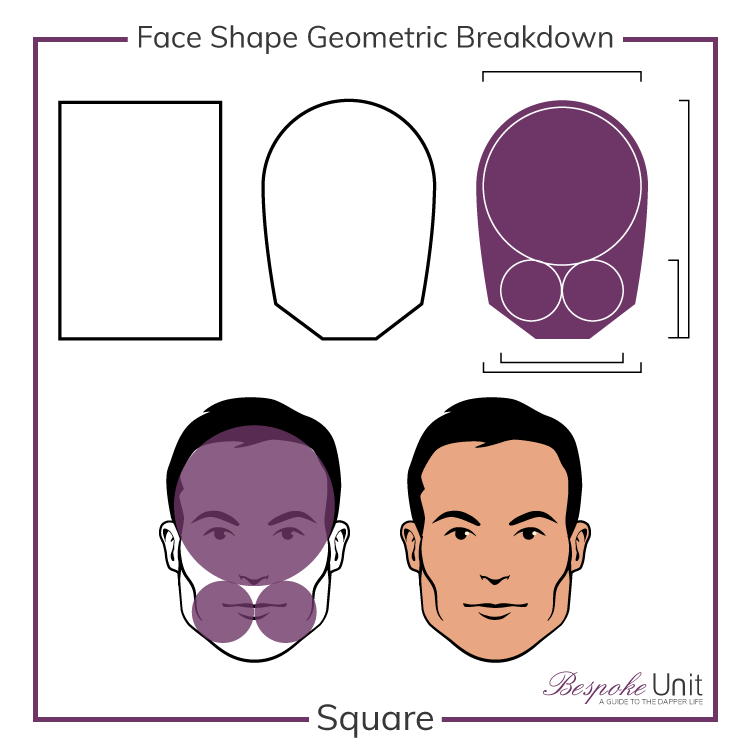 What's An Square Face Shape Geometric Breakdown