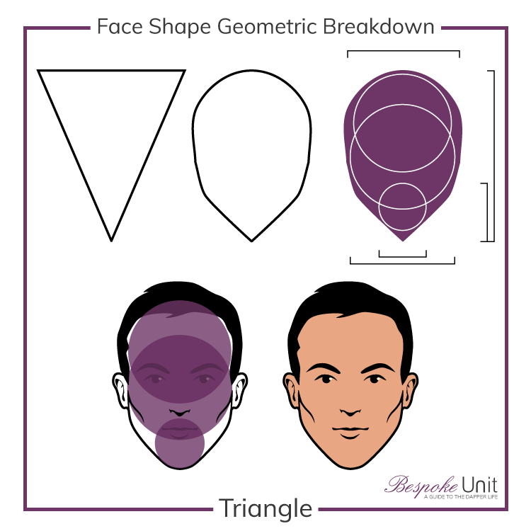 What's An Triangle Face Shape Geometric Breakdown