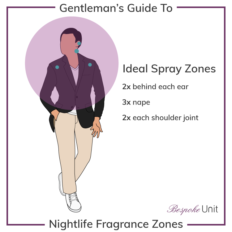 Where To Apply Cologne On A Night Out