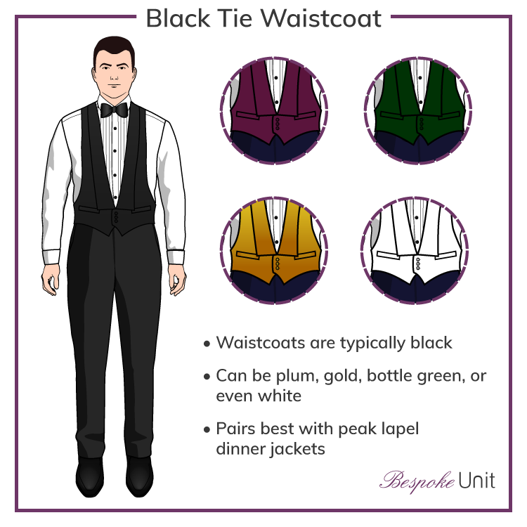 aee86f1f3fb5 1 Guide To Men's Black Tie Dress Code & The Tuxedo | Bespoke Unit