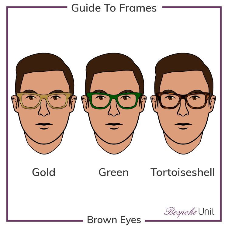 Brown Eyes With Gold Green And Tortoiseshell