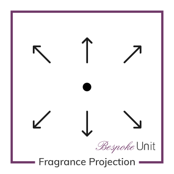 Fragrance Formula Projection