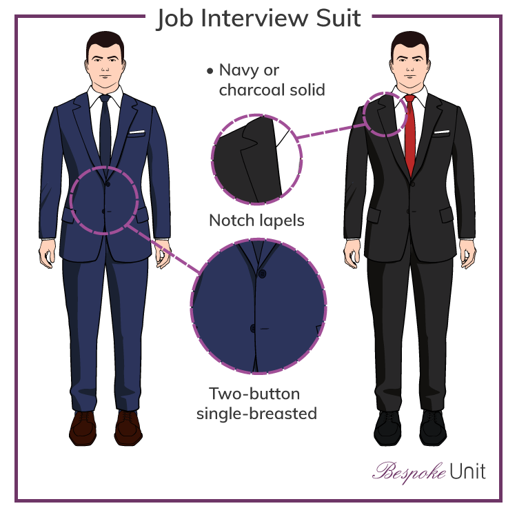job interview Suit Details
