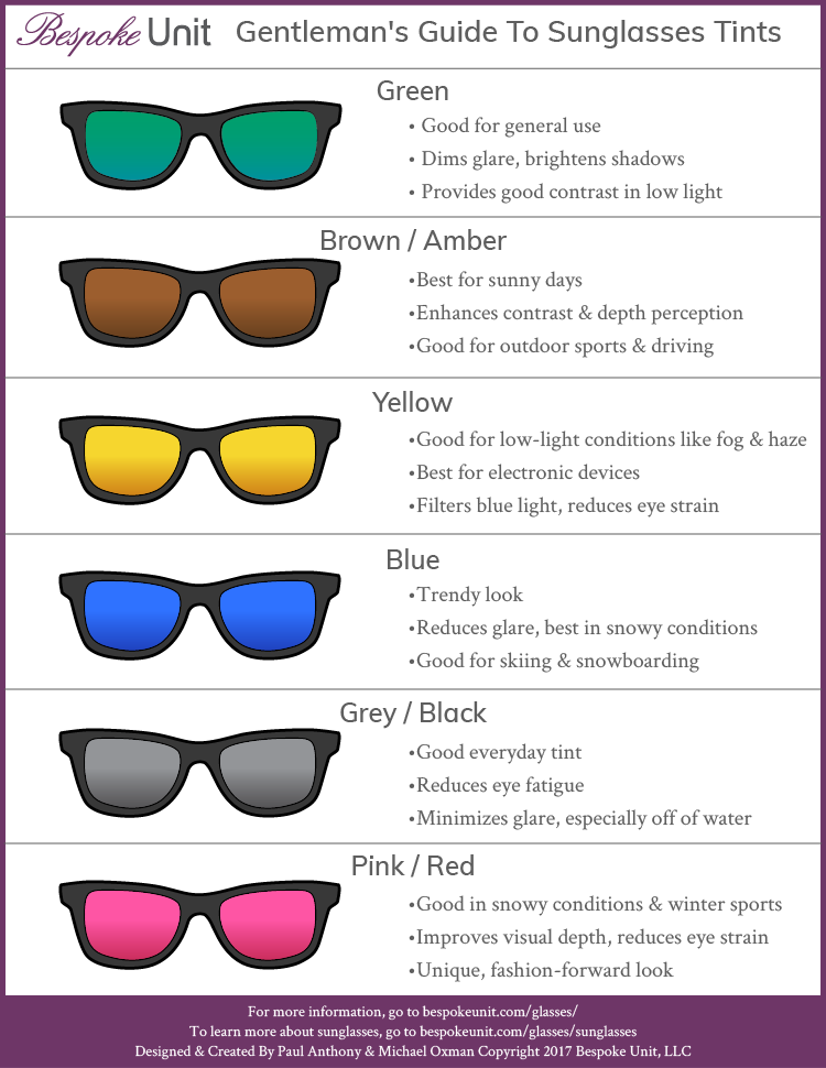 390e026f906 Best Polarized Sunglasses  Where To Buy   Sunglasses Tint Guide