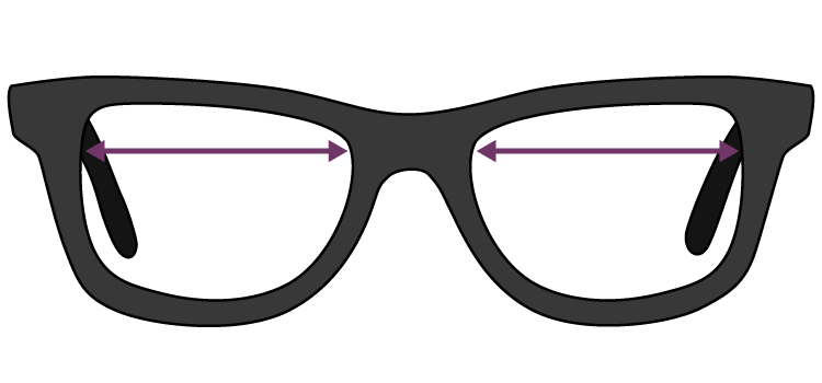 how to measure glasses lens width