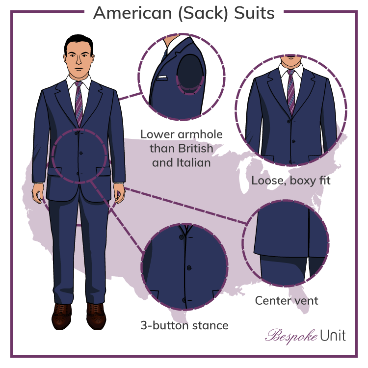 American-Suit Details Graphic