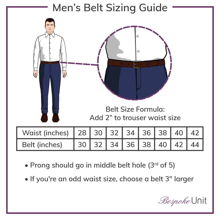 Belt-Sizing-Guide