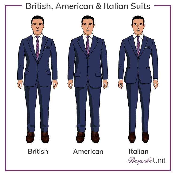 British-Italian-and-American-Suit Graphic