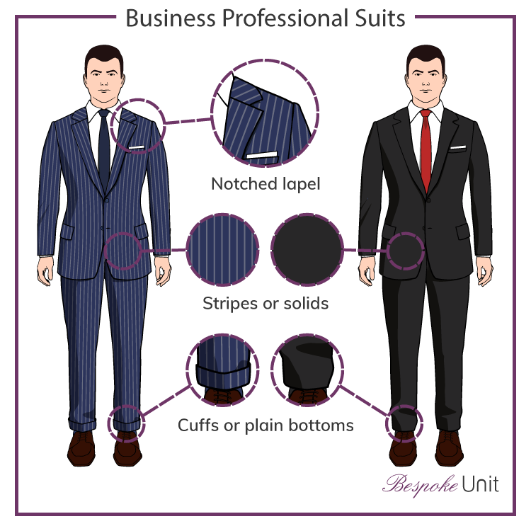 What Does Business Professional Mean Mens Guide To Office Wear