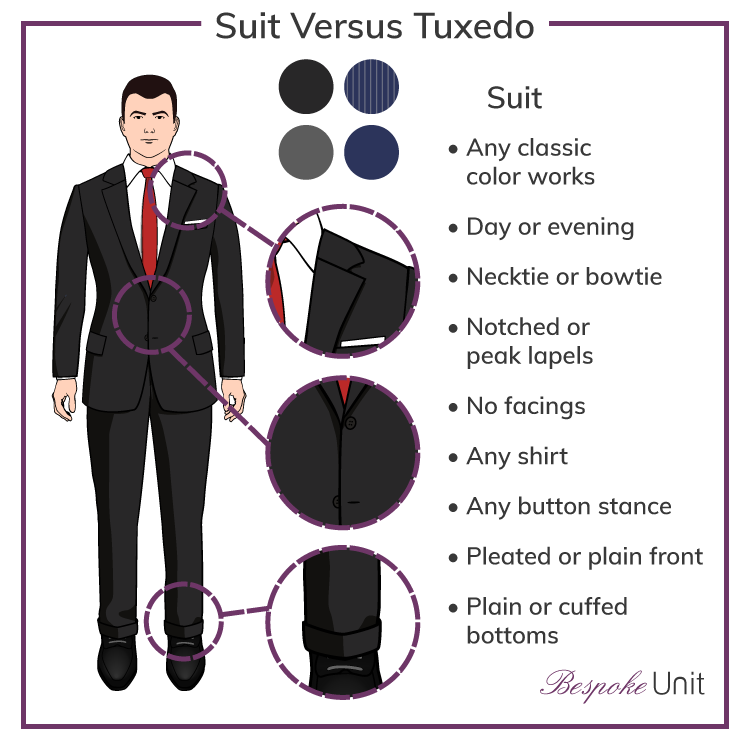 Difference-Between-Suit-And-Tuxedo-Suit-View