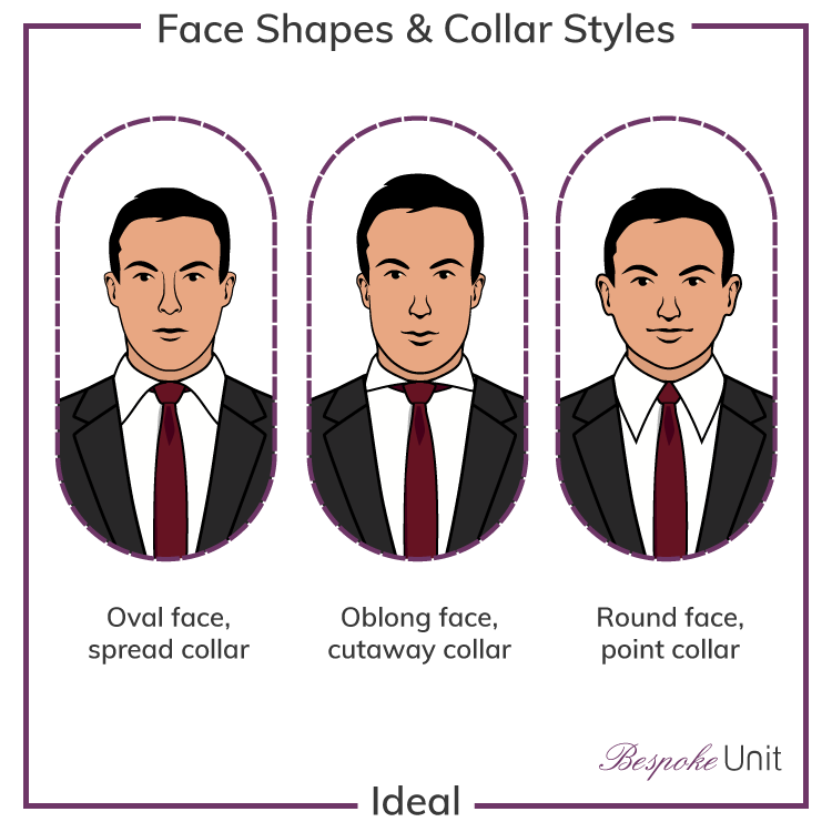 Face-Shapes-and-Collar-Styles-Ideal