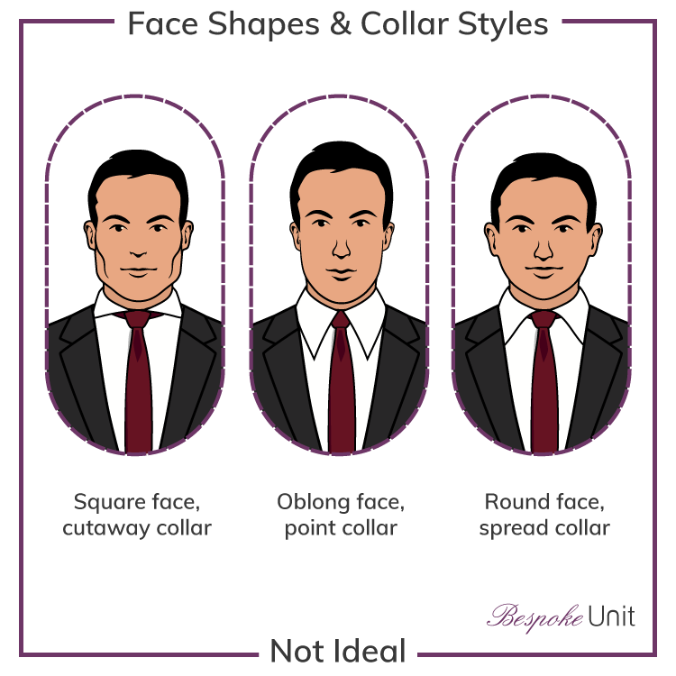 Face-Shapes-and-Collar-Styles-Not-Ideal