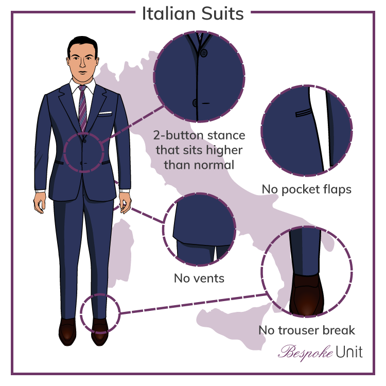 Graphic Of Italian Suits