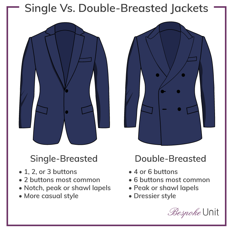 7fbd766801d4 How To Wear A Sport Jacket | Men's Guide To The Sports Coat