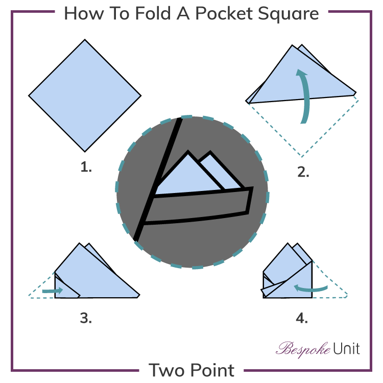 how-to-fold-a-two-point pocket square