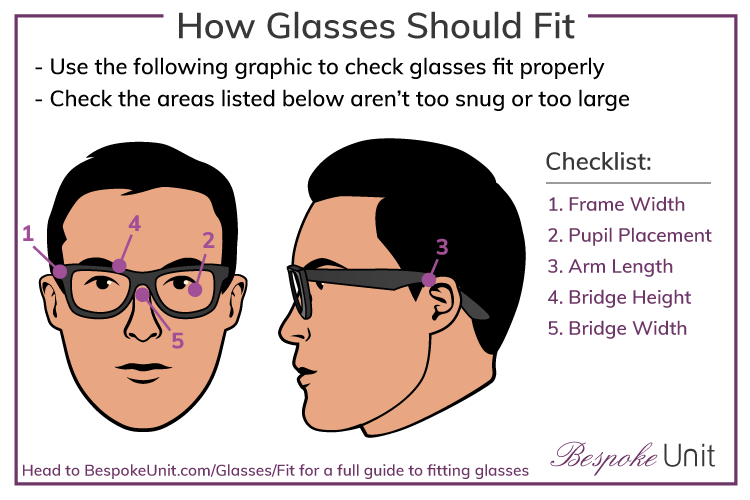 How Glasses Should Fit Properly