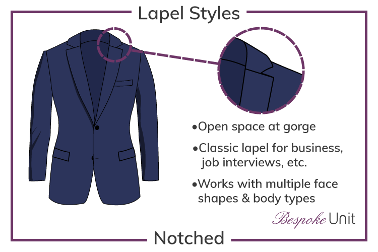 Notched-Lapel-Jacket