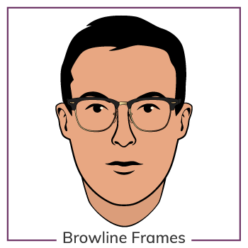 Oval Face Wearing Browline Glasses Frames