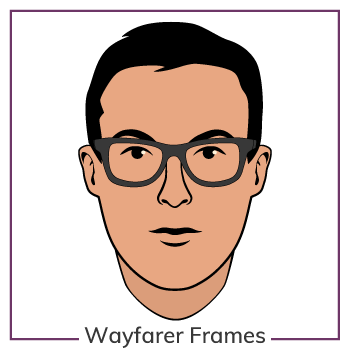 Oval Face Wearing Wayfarer Glasses Frames