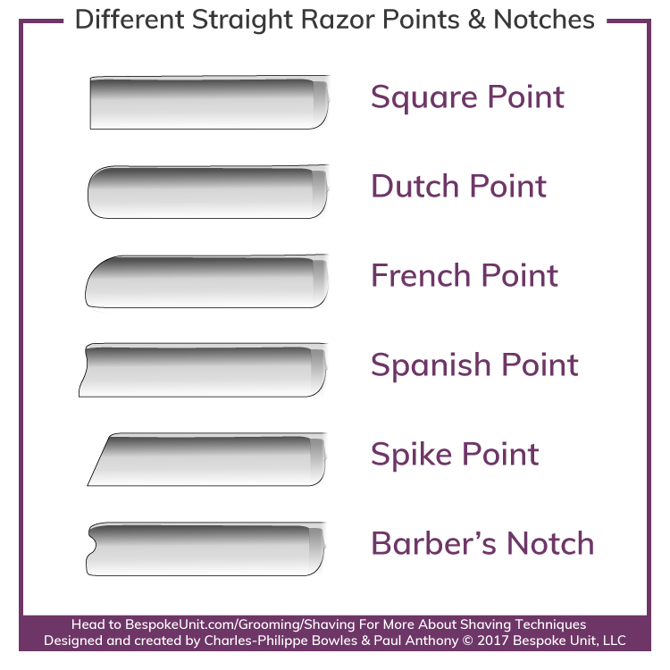What Are The Different Straight Razor Points