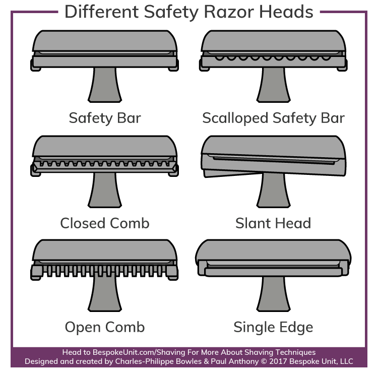 Safety Razor Types Different Double Edge Razor Designs Heads