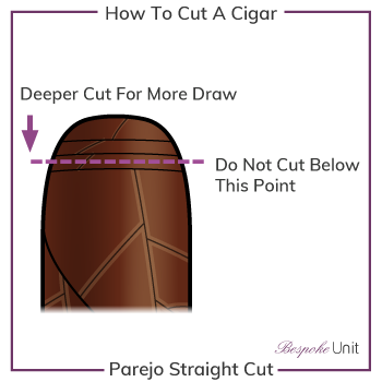 How To Straight Cut A Parejo Cigar