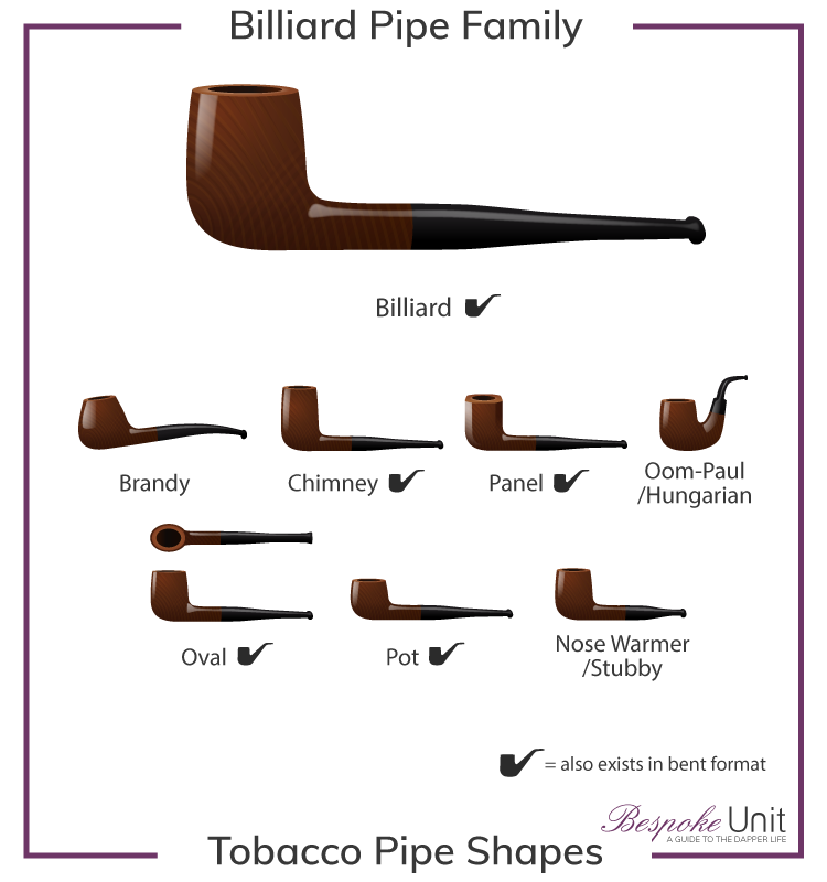 Billiard Tobacco Pipe Shapes