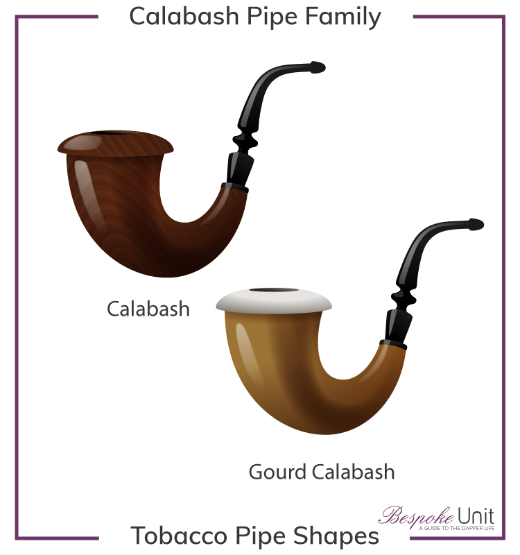 Calabash Tobacco Pipe Shapes