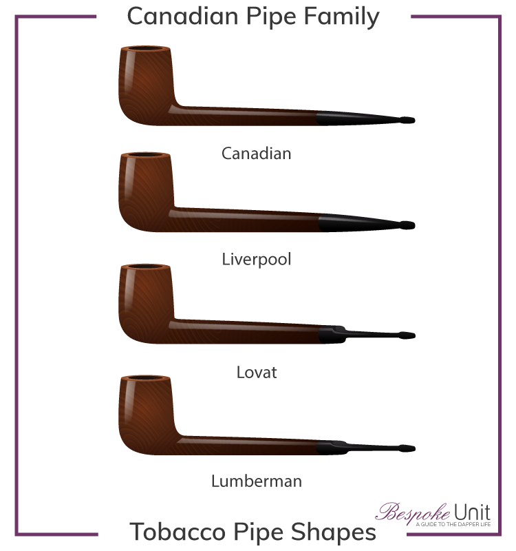 Canadian Tobacco Pipe Shapes