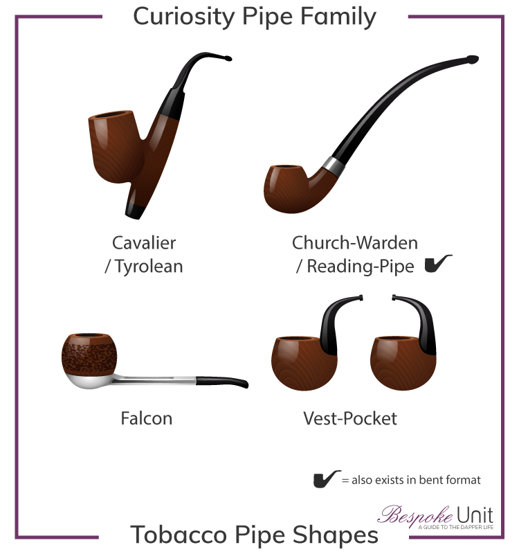 Curiosity Tobacco Pipe Shapes