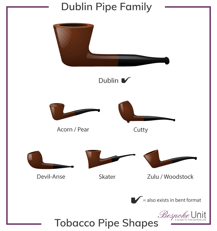 Dublin Tobacco Pipe Shapes